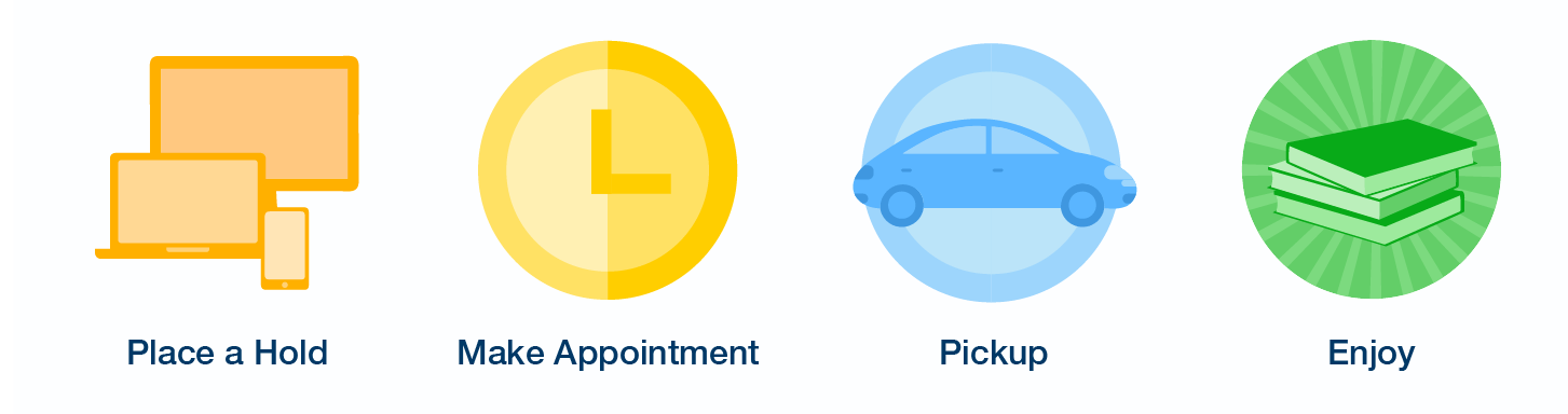 icons representing computers, clock, car, books